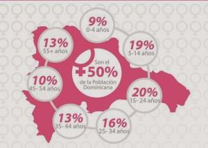 Mujeres en Republica Dominicana